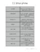 Wonders Units 1-6  Vocabulary Match (McGraw-Hill)
