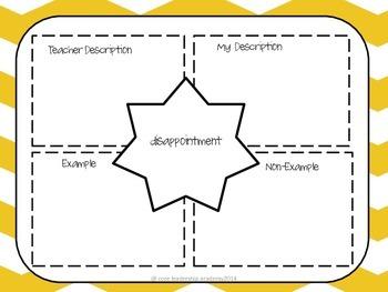 Wonders Vocabulary  Graphic Organizer Center Complete~ Unit 1 1-5