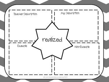 Wonders Vocabulary  Graphic Organizer Center Complete~ Unit 4 1-5