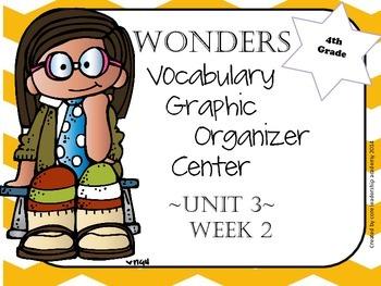 Wonders Vocabulary  Graphic Organizer Center Unit 3 Week 2