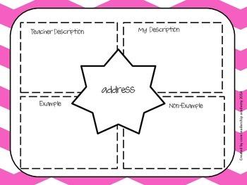 Wonders Vocabulary  Graphic Organizer Center Unit 3 Week 4