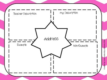 Wonders Vocabulary  Graphic Organizer Center Unit 3 Week 4