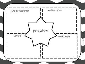 Wonders Vocabulary  Graphic Organizer Center Unit 3 Week 5