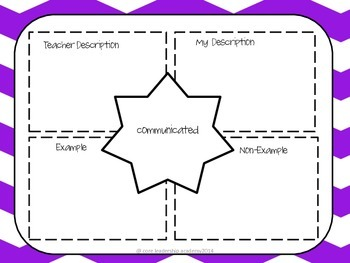 Wonders Vocabulary  Graphic Organizer Center Unit 6 Week 3