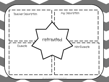 Wonders Vocabulary Graphic Organizer Center Unit 6~Grade 4