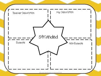 Wonders Vocabulary Graphic Organizer Center~Unit 6 Week 2