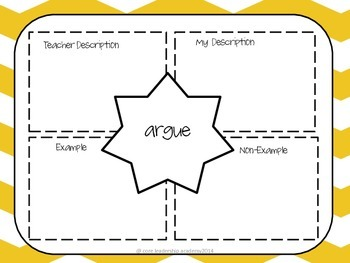 Wonders Vocabulary Graphic Organizer Center~Unit 6 Week 2