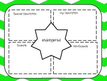 Wonders Vocabulary Graphic Organizer Center~Unit 6 Week 4