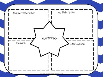 Wonders Vocabulary Graphic Organizer Center~Unit 6 Week 5