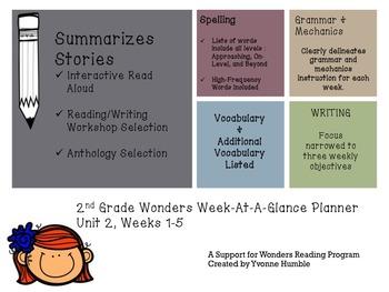 Wonders Reading 2nd Grade Planner Unit 2