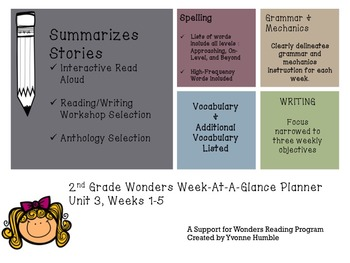 Wonders Reading 2nd Grade Planner Unit 3