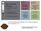 Wonders Reading 2nd Grade Planner Unit 4