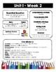 Wonders Weekly Newsletters (Grade 3, Unit 1)