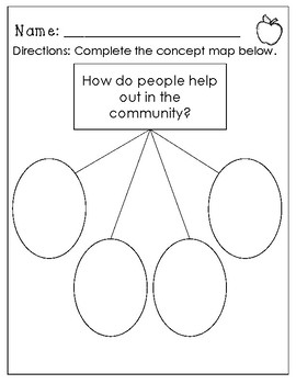 Wonders Worksheets/Centers Unit 2 Week 4. Martin Luther King. First Grade.