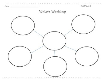 Wonders Writer's Workshop Unit 1-3 Student Worksheets