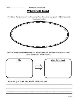 Wonders of Learning - Unit 1, Week 3 - Reading Comp - 1st grade
