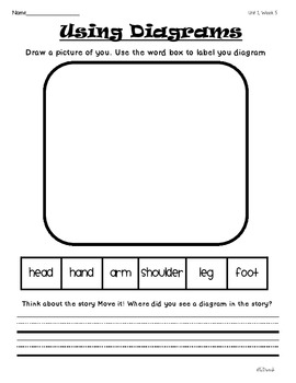 Wonders of Learning - Unit 1, Week 5 - Reading Comprehension