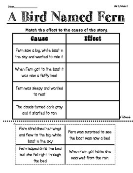 Wonders of Learning - Unit 5, Week 2 - Reading Comprehension