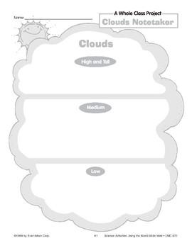 Wonders of Weather
