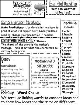 Wonders series weekly summaries- Unit 6