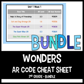 Wonders AR Cheat Sheet BUNDLE Units 1-6
