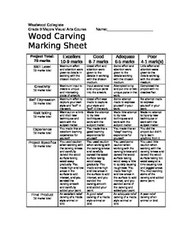 Wood Carving Marking Sheet