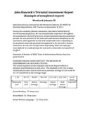Wood Cock Johnson III Report Template