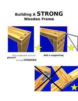 Wood Joints Handout