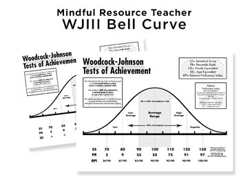 Woodcock-Johnson Tests of Achievement Bell Curve Interpretation Handout
