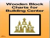 Wooden Block Chart