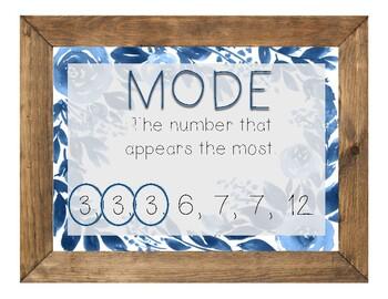 Wooden Framed Navy Floral Range, Mean, Median, Mode Posters
