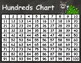Woodland Adventures Hundreds Chart