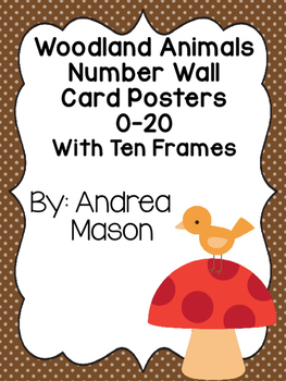 Woodland Animals Theme Number Posters