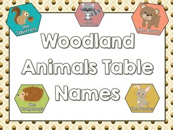 Woodland Animals Polka-Dot Table Names