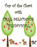 Woodland Behavior chart