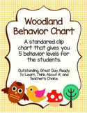Woodland Behavor Clip Chart