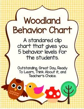 Woodland Behavor Clip Chart