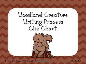 Woodland Creature Writing Process Clip Chart