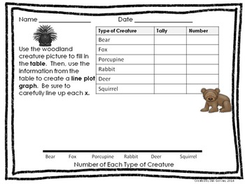 Woodland Creatures Line Plot and Pictograph Activity