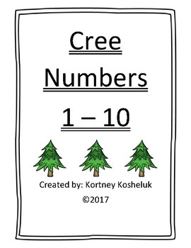 Woodland Cree Number Posters - Animal Theme