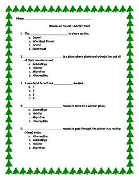 Woodland Habitat Test