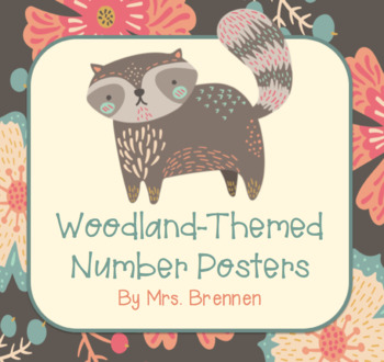 Woodland Number Posters