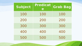 Woodland Subject and Predicate Interactive Powerpoint