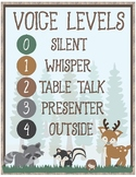 Woodland Theme - Classroom Decoration - Voice Levels