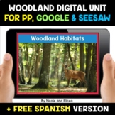 Woodland and Forest Habitats Digital Activities for Google