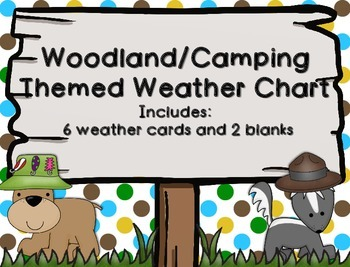 Woodland/Camping Weather Chart
