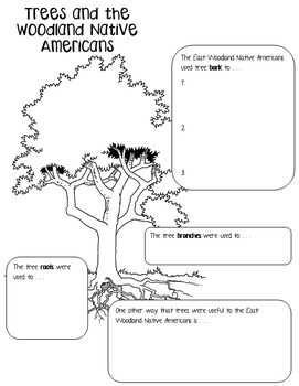 Woodlands Native Americans Journal/Activity