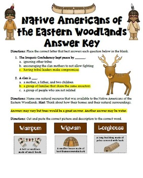 Eastern Woodlands Native American Modified Research Activity