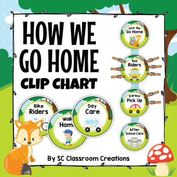 Woodlands Themed How We Go Home Clip Chart