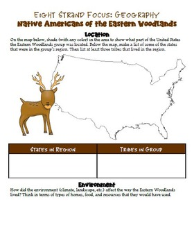 Eastern Woodlands Native American Research Project